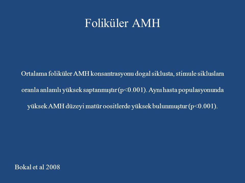 Foliküler AMH Ortalama foliküler AMH konsantrasyonu dogal siklusta, stimule sikluslara oranla anlamlı yüksek saptanmıştır (p<0.001). Aynı hasta popula