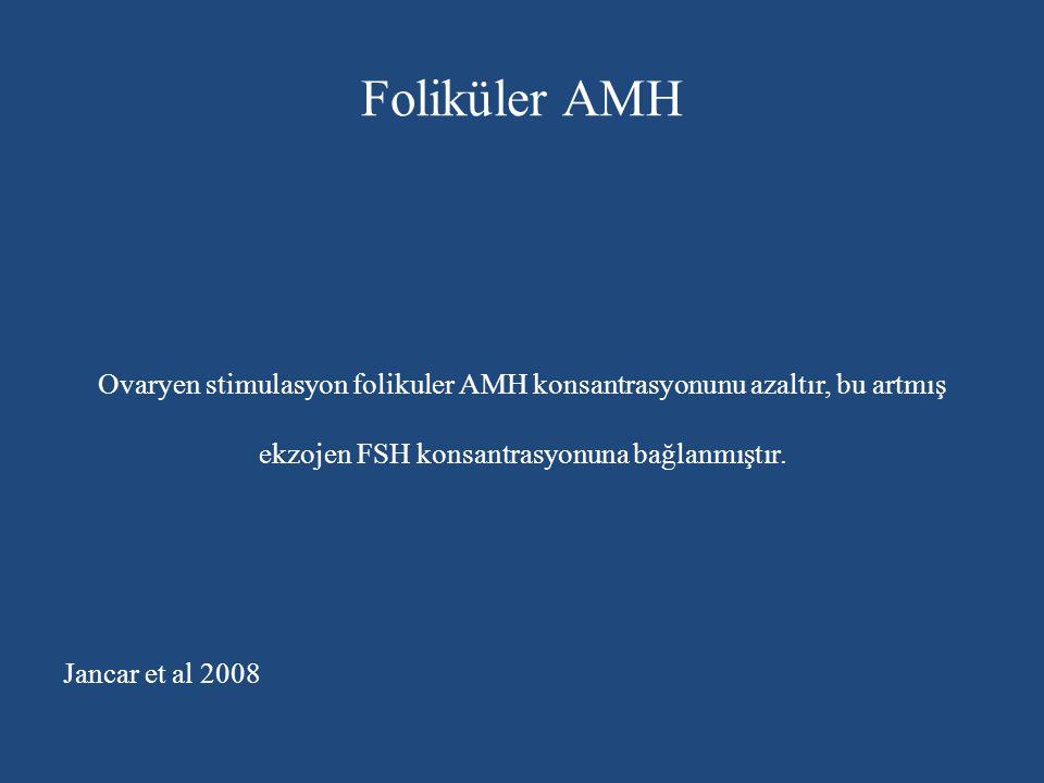 Foliküler AMH Ovaryen stimulasyon folikuler AMH konsantrasyonunu azaltır, bu artmış ekzojen FSH konsantrasyonuna bağlanmıştır. Jancar et al 2008