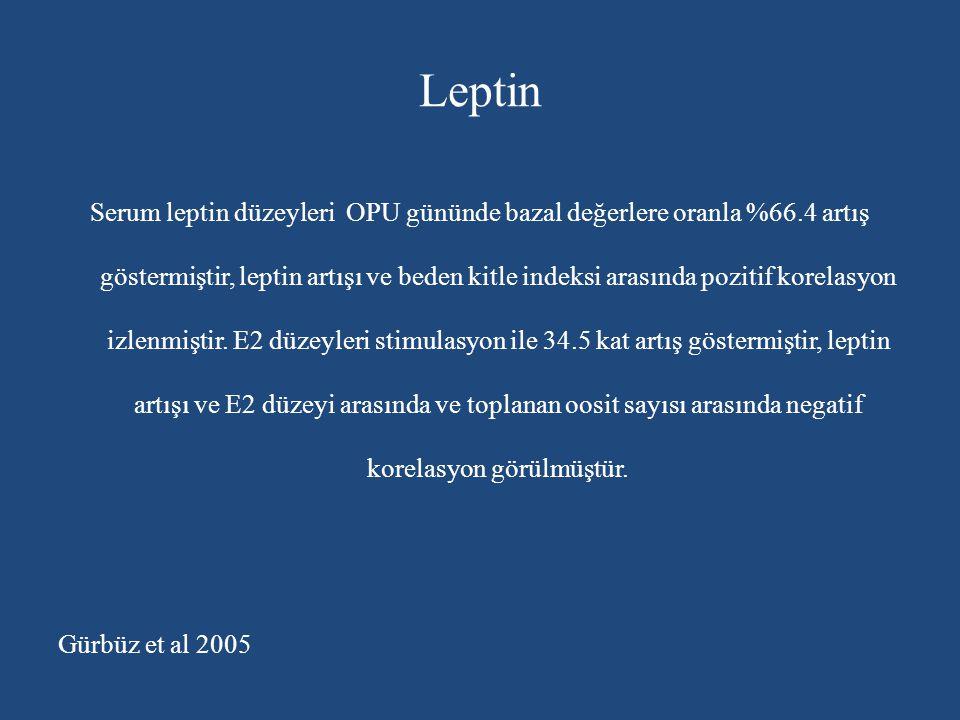 Leptin Serum leptin düzeyleri OPU gününde bazal değerlere oranla %66.4 artış göstermiştir, leptin artışı ve beden kitle indeksi arasında pozitif korel