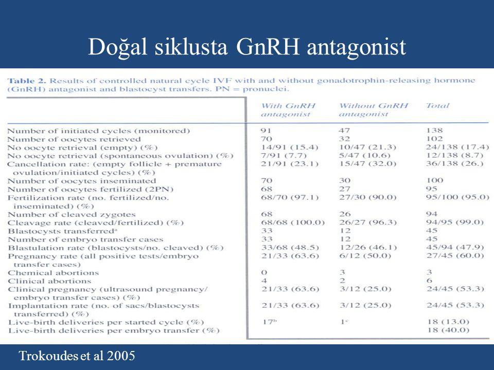 Doğal siklusta GnRH antagonist Trokoudes et al 2005
