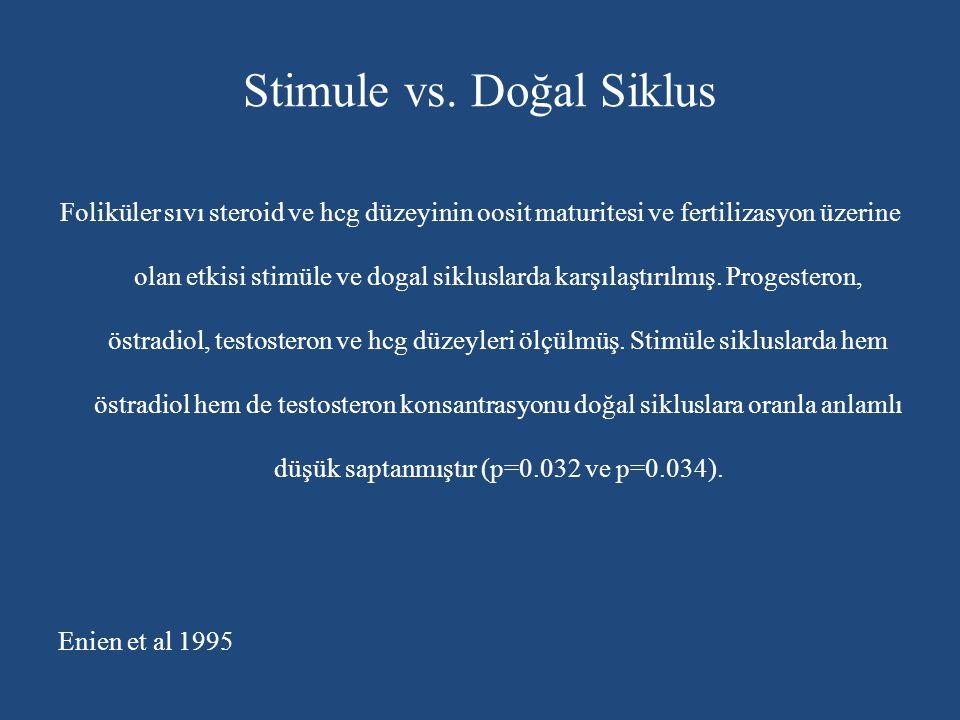 Stimule vs. Doğal Siklus Foliküler sıvı steroid ve hcg düzeyinin oosit maturitesi ve fertilizasyon üzerine olan etkisi stimüle ve dogal sikluslarda ka