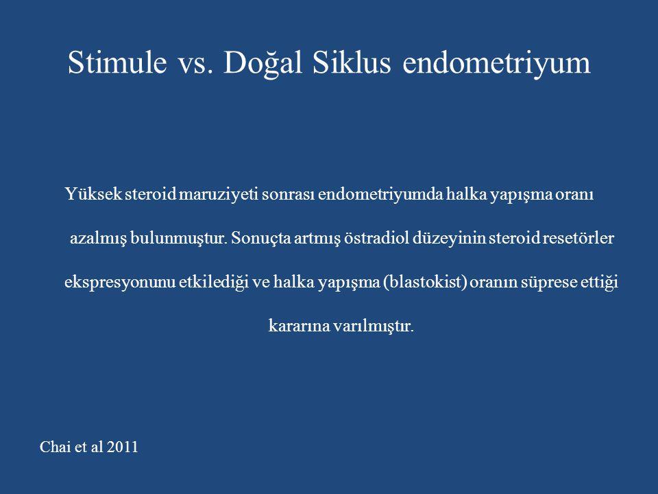 Stimule vs. Doğal Siklus endometriyum Yüksek steroid maruziyeti sonrası endometriyumda halka yapışma oranı azalmış bulunmuştur. Sonuçta artmış östradi