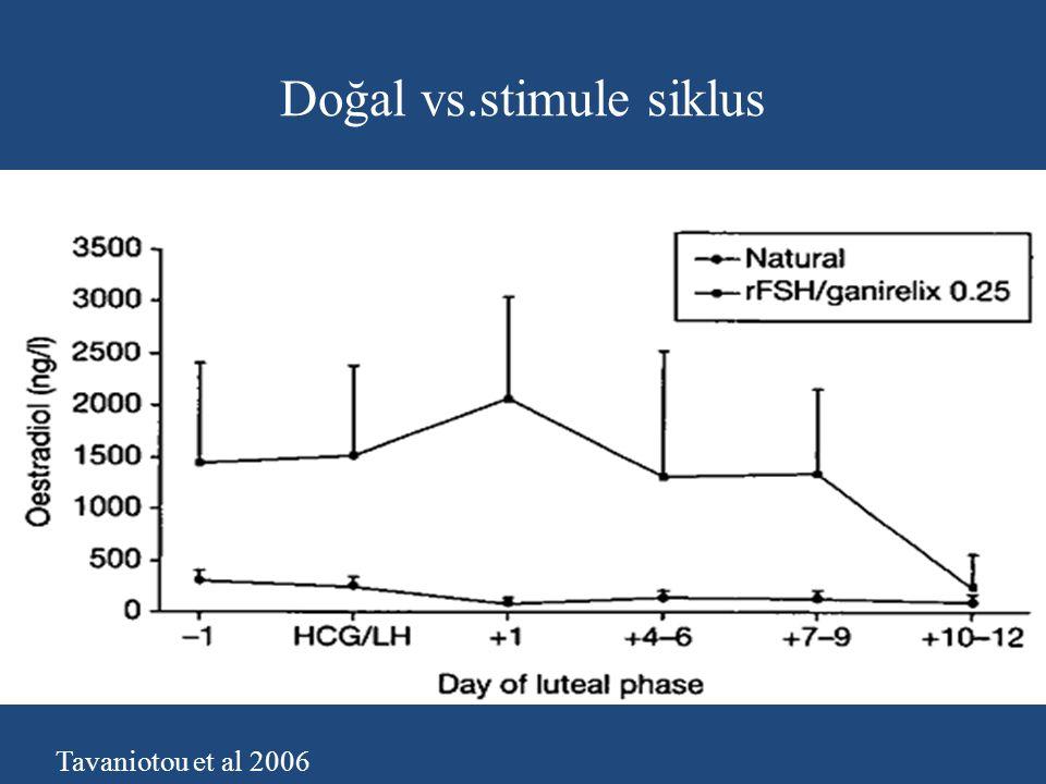 Doğal vs.stimule siklus Tavaniotou et al 2006