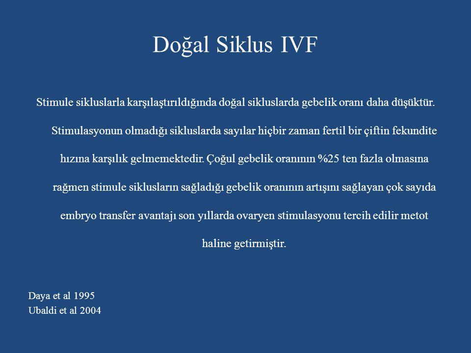 Doğal Siklus IVF Stimule sikluslarla karşılaştırıldığında doğal sikluslarda gebelik oranı daha düşüktür. Stimulasyonun olmadığı sikluslarda sayılar hi