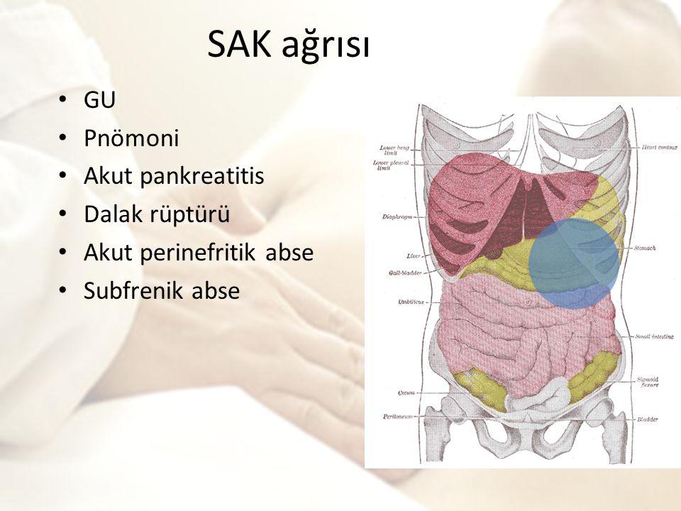 SAK ağrısı GU Pnömoni Akut pankreatitis Dalak rüptürü Akut perinefritik abse Subfrenik abse