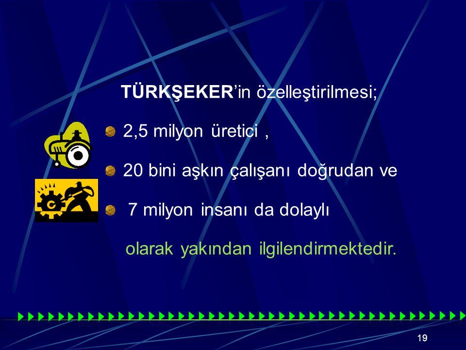 18 TÜRKŞEKER; Özelleştirme Yüksek Kurulu'nun 20/12/2000 tarihli Kararı ile özelleştirme kapsamına alınmıştır.