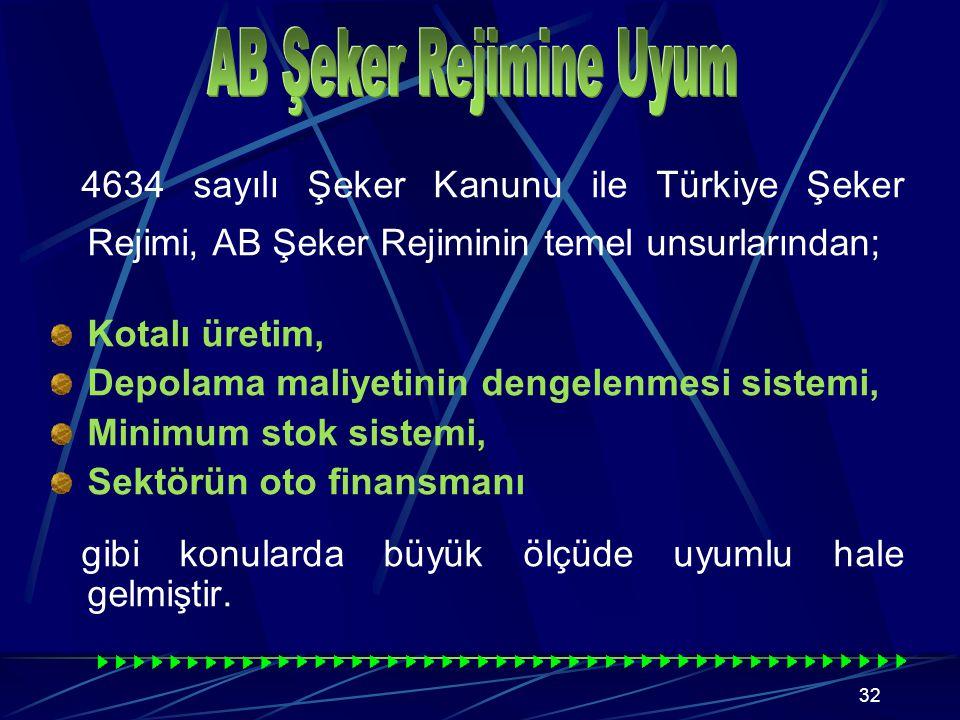31 Türkiye Şeker Rejimi; Sözleşmeye dayalı hammadde (pancar) üretimi, Pancarda polar şekere göre bedel ödeme esası, Şeker kalite kriterleri ve kalite belirleme yöntemleri konularında öteden beri AB rejimine uyumlu bulunmaktadır.