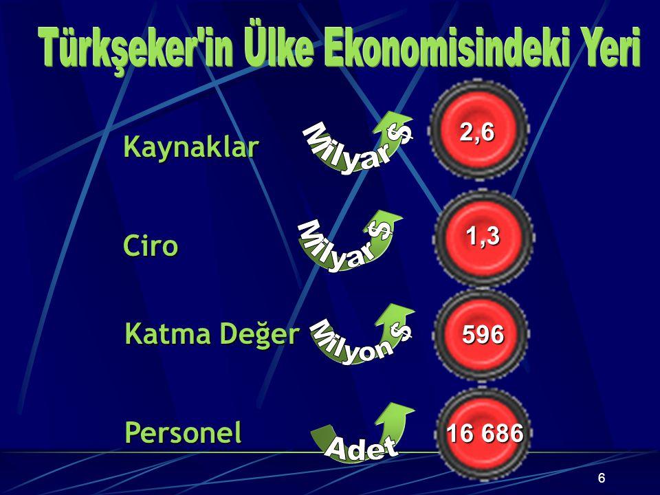 5 MALATYA TURHAL ERZURUM KIRKLARELİ Alkol Şek.