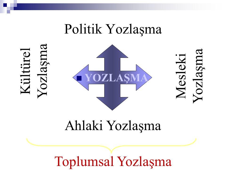 Politik Yozlaşma YOZLAŞMA Kültürel Yozlaşma Ahlaki Yozlaşma Mesleki Yozlaşma Toplumsal Yozlaşma