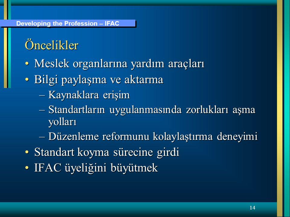 Developing the Profession – IFAC 14 Öncelikler Meslek organlarına yardım araçlarıMeslek organlarına yardım araçları Bilgi paylaşma ve aktarmaBilgi paylaşma ve aktarma –Kaynaklara erişim –Standartların uygulanmasında zorlukları aşma yolları –Düzenleme reformunu kolaylaştırma deneyimi Standart koyma sürecine girdiStandart koyma sürecine girdi IFAC üyeliğini büyütmekIFAC üyeliğini büyütmek