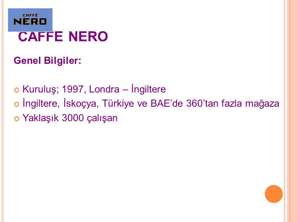 CAFFE NERO Genel Bilgiler: Kuruluş; 1997, Londra – İngiltere İngiltere, İskoçya, Türkiye ve BAE'de 360'tan fazla mağaza Yaklaşık 3000 çalışan