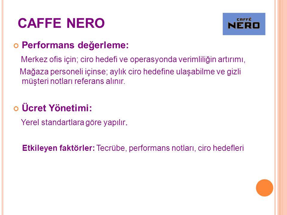 CAFFE NERO Performans değerleme: Merkez ofis için; ciro hedefi ve operasyonda verimliliğin artırımı, Mağaza personeli içinse; aylık ciro hedefine ulaş