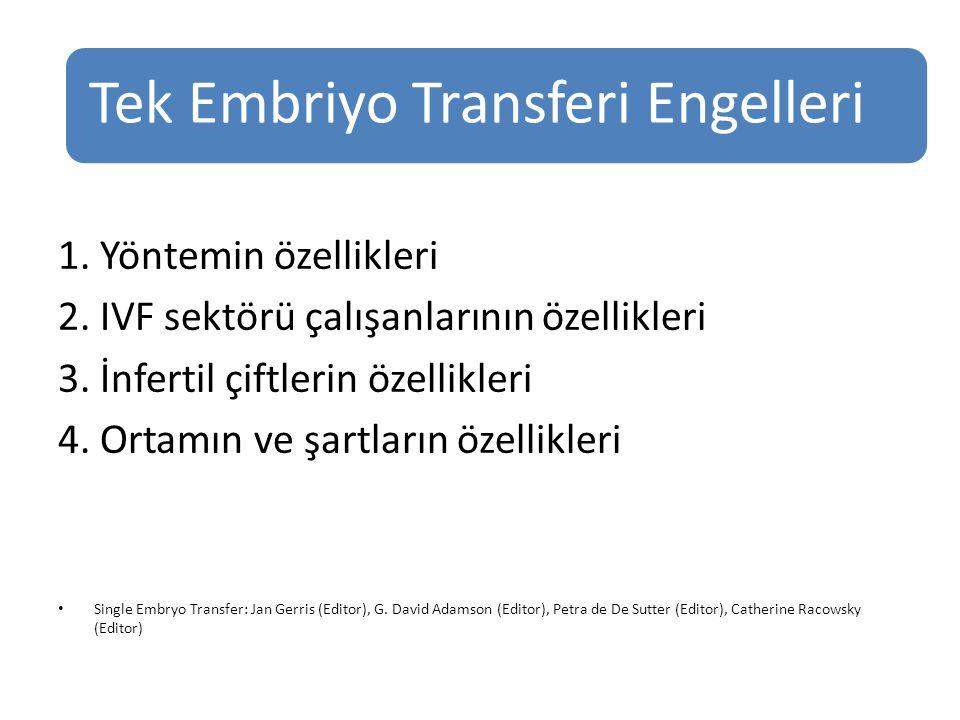 1. Yöntemin özellikleri 2. IVF sektörü çalışanlarının özellikleri 3. İnfertil çiftlerin özellikleri 4. Ortamın ve şartların özellikleri Single Embryo