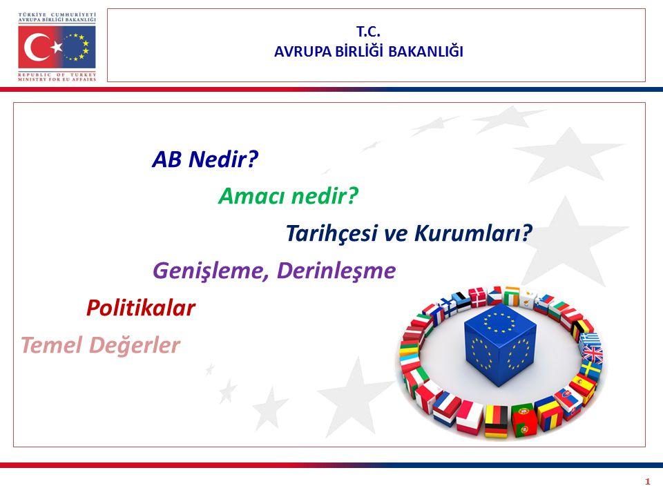 22 Avrupa Sayıştayı Avrupa Sayıştayı, Birliğin tüm gelir ve giderlerini inceler, işlemlerinin hukuka ve usule uygunluğunu temin eder.