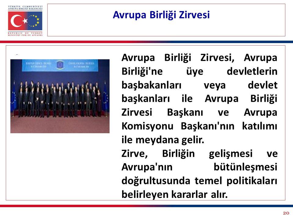 20 Avrupa Birliği Zirvesi Avrupa Birliği Zirvesi, Avrupa Birliği'ne üye devletlerin başbakanları veya devlet başkanları ile Avrupa Birliği Zirvesi Baş