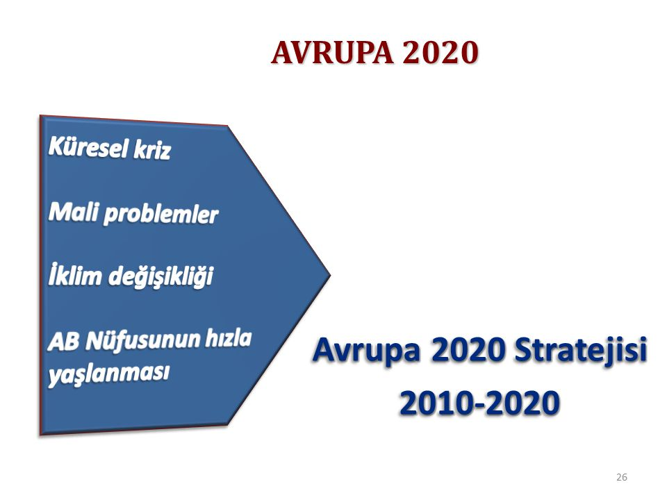 Avrupa 2020 Stratejisi 2010-2020 2010-2020 26 AVRUPA 2020