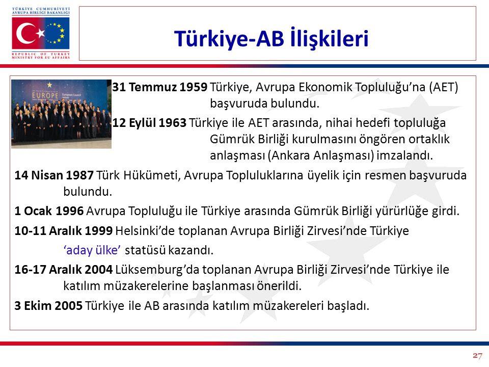 27 Türkiye-AB İlişkileri 31 Temmuz 1959 Türkiye, Avrupa Ekonomik Topluluğu'na (AET) katılmak için başvuruda bulundu. 12 Eylül 1963 Türkiye ile AET ara