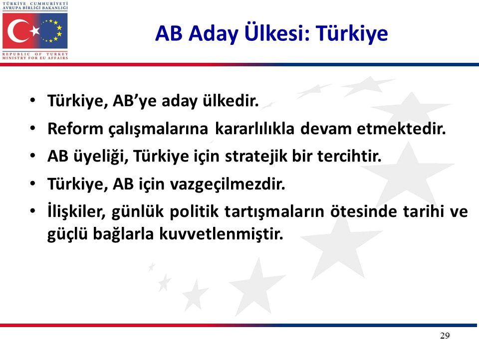 AB Aday Ülkesi: Türkiye Türkiye, AB'ye aday ülkedir. Reform çalışmalarına kararlılıkla devam etmektedir. AB üyeliği, Türkiye için stratejik bir tercih