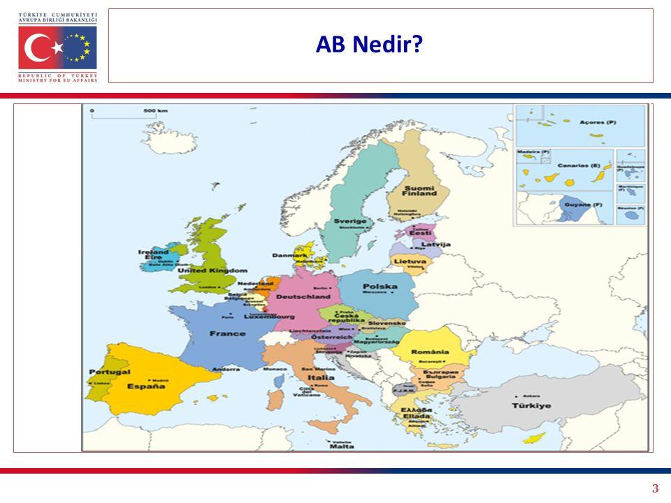 4  Avrupa Birliği (AB) 28 ulus devletten oluşan devletler üstü bir bir oluşumdur.