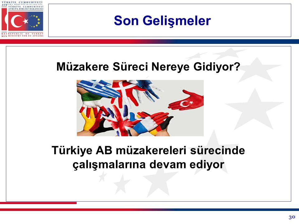 30 Müzakere Süreci Nereye Gidiyor? Türkiye AB müzakereleri sürecinde çalışmalarına devam ediyor Son Gelişmeler