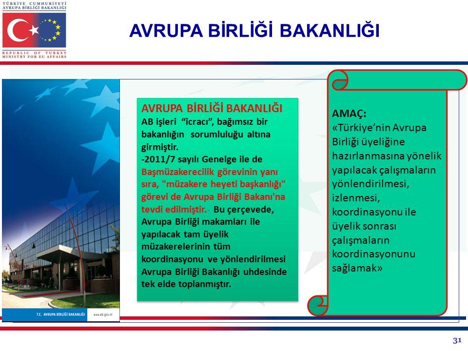 31 AMAÇ: «Türkiye'nin Avrupa Birliği üyeliğine hazırlanmasına yönelik yapılacak çalışmaların yönlendirilmesi, izlenmesi, koordinasyonu ile üyelik sonrası çalışmaların koordinasyonunu sağlamak» AVRUPA BİRLİĞİ BAKANLIĞI AB işleri icracı , bağımsız bir bakanlığın sorumluluğu altına girmiştir.