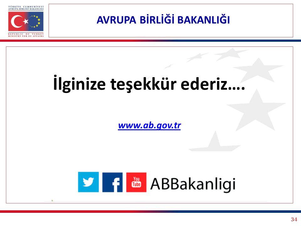 34 İlginize teşekkür ederiz…. www.ab.gov.tr AVRUPA BİRLİĞİ BAKANLIĞI