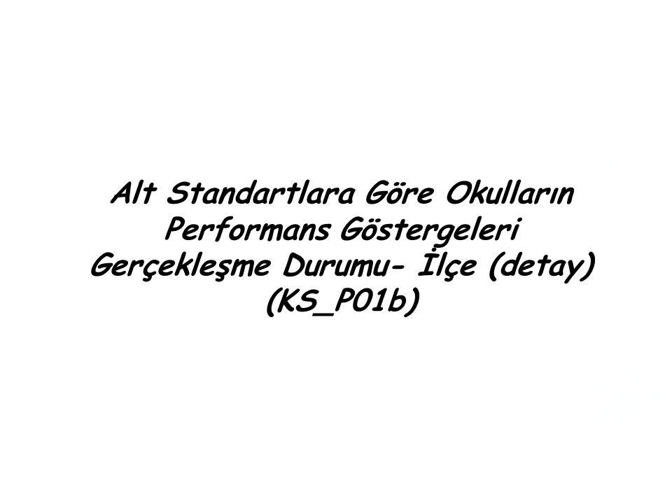 Alt Standartlara Göre Okulların Performans Göstergeleri Gerçekleşme Durumu- İlçe (detay) (KS_P01b)