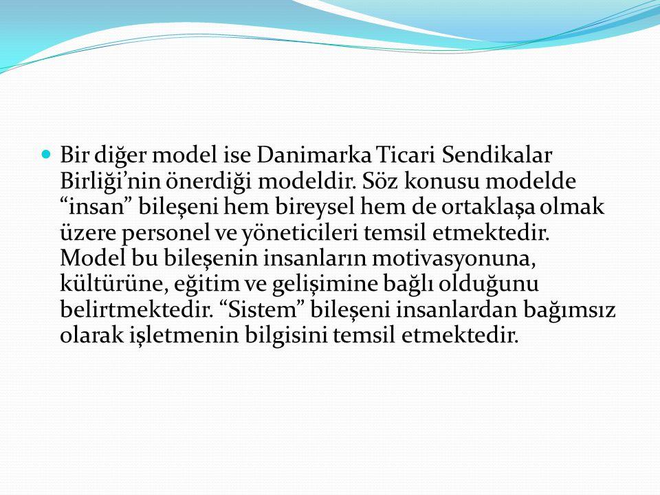 """Bir diğer model ise Danimarka Ticari Sendikalar Birliği'nin önerdiği modeldir. Söz konusu modelde """"insan"""" bileşeni hem bireysel hem de ortaklaşa olmak"""