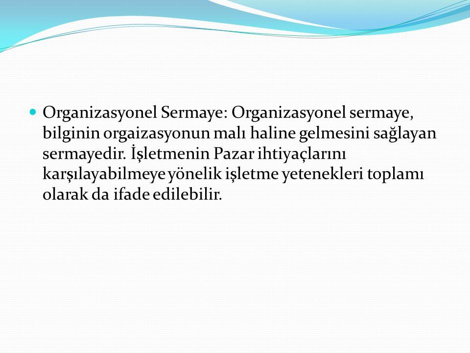 Organizasyonel Sermaye: Organizasyonel sermaye, bilginin orgaizasyonun malı haline gelmesini sağlayan sermayedir. İşletmenin Pazar ihtiyaçlarını karşı