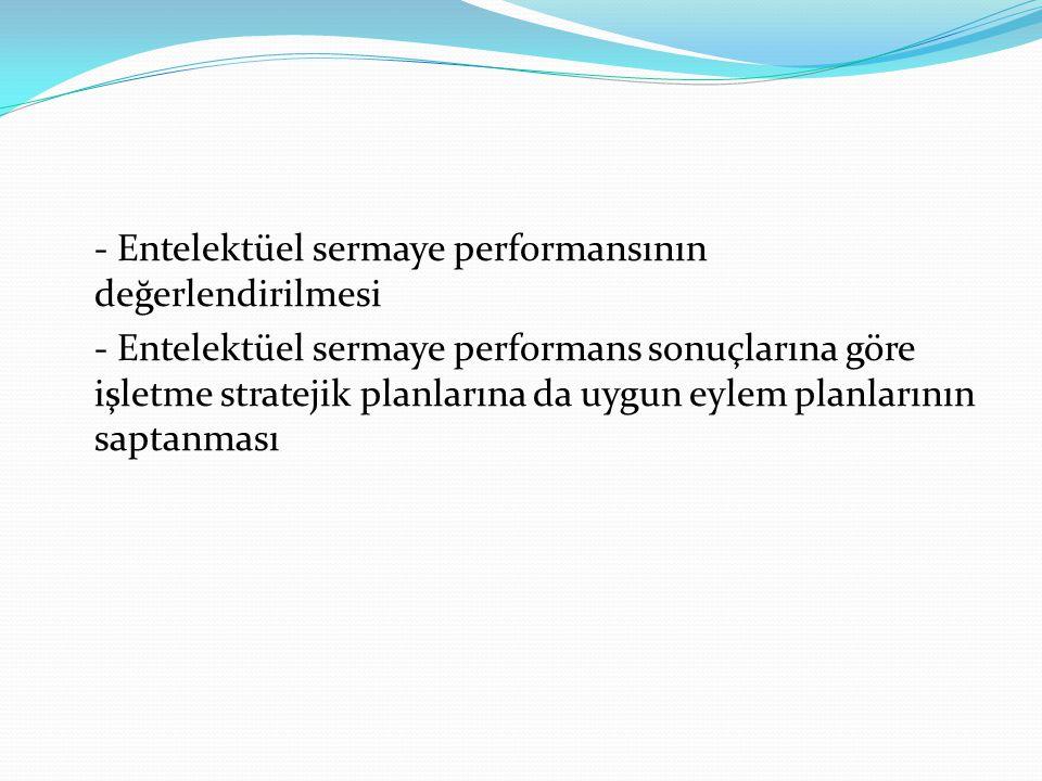 - Entelektüel sermaye performansının değerlendirilmesi - Entelektüel sermaye performans sonuçlarına göre işletme stratejik planlarına da uygun eylem p