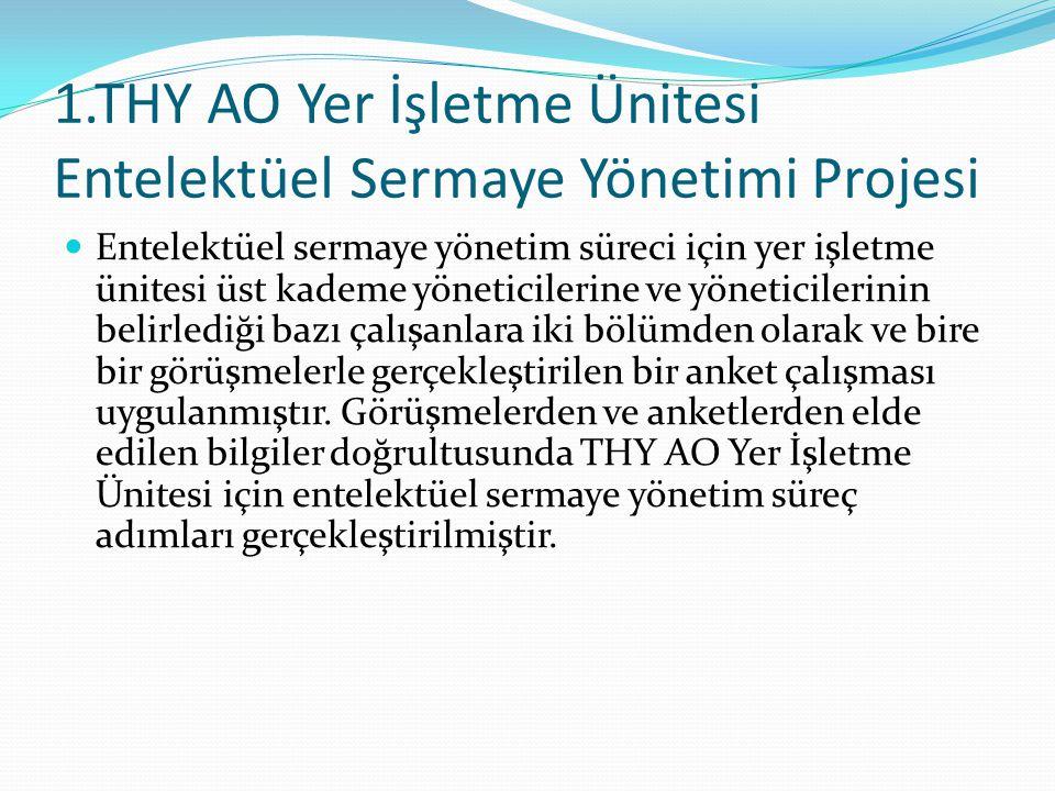 1.THY AO Yer İşletme Ünitesi Entelektüel Sermaye Yönetimi Projesi Entelektüel sermaye yönetim süreci için yer işletme ünitesi üst kademe yöneticilerin