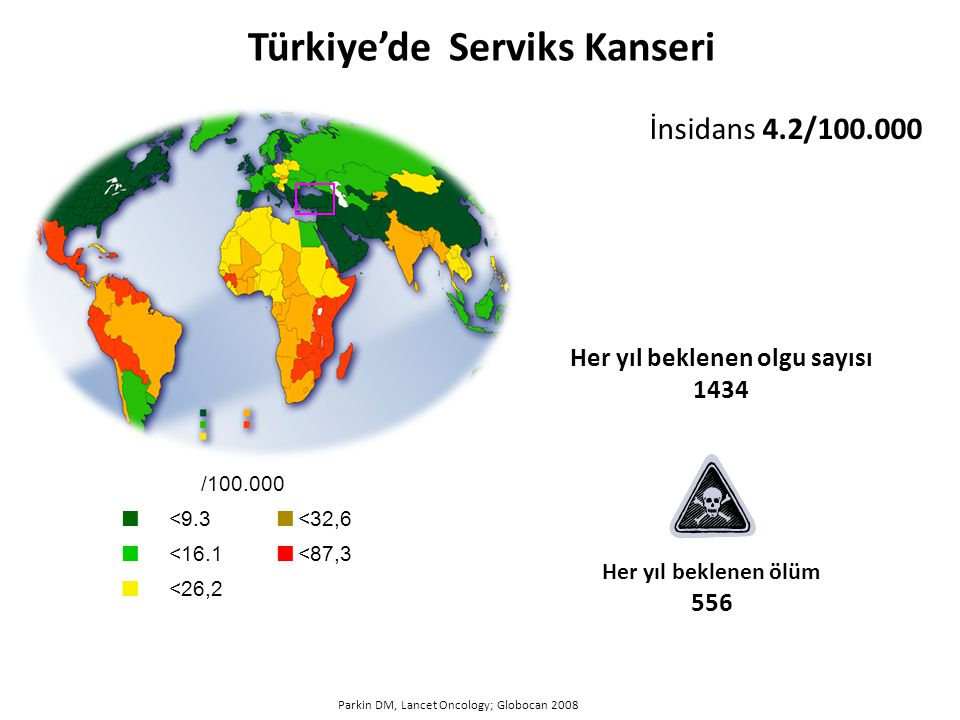 İnsidans 4.2/100.000 Parkin DM, Lancet Oncology; Globocan 2008 /100.000 <9.3<32,6 <16.1<87,3 <26,2 Türkiye'de Serviks Kanseri Her yıl beklenen ölüm 55