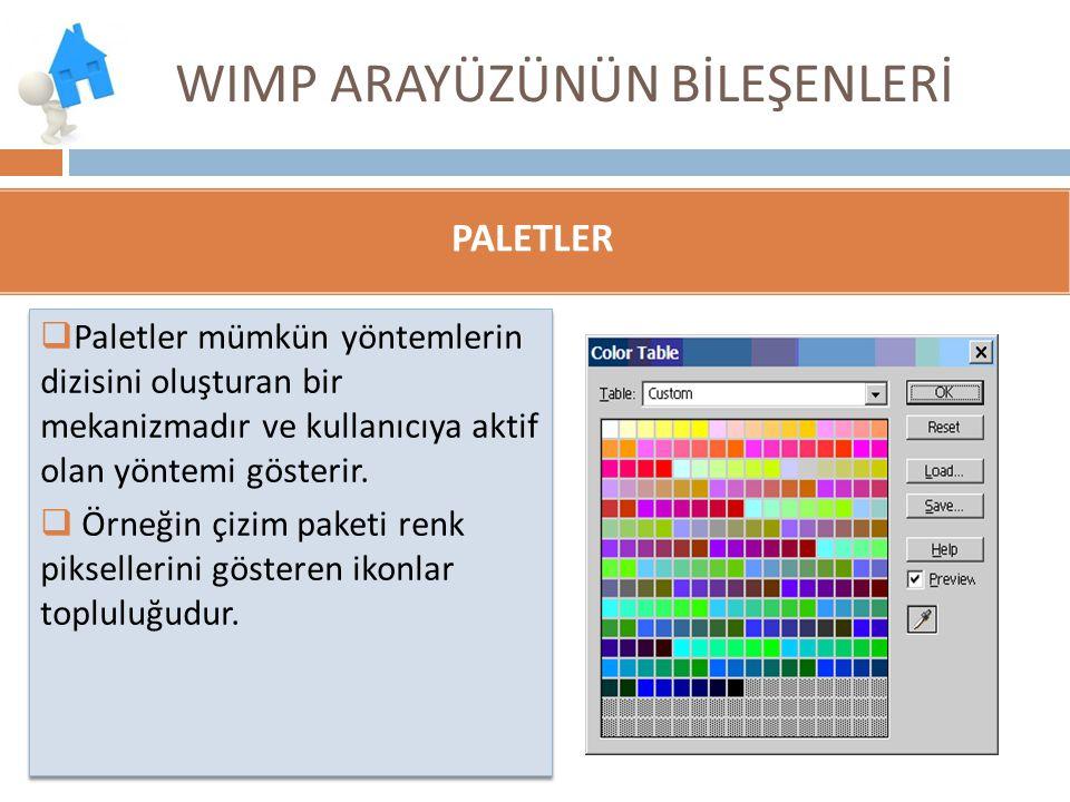WIMP ARAYÜZÜNÜN BİLEŞENLERİ  Paletler mümkün yöntemlerin dizisini oluşturan bir mekanizmadır ve kullanıcıya aktif olan yöntemi gösterir.  Örneğin çi