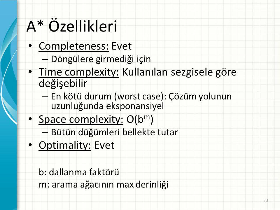 23 A* Özellikleri Completeness: Evet – Döngülere girmediği için Time complexity: Kullanılan sezgisele göre değişebilir – En kötü durum (worst case): Ç