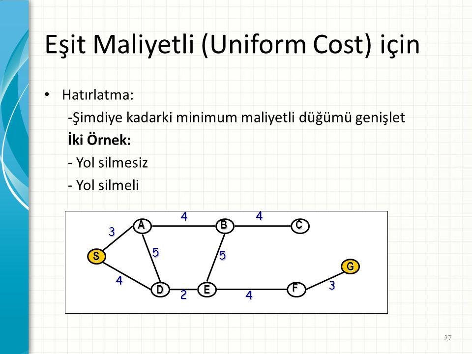 27 Eşit Maliyetli (Uniform Cost) için Hatırlatma: -Şimdiye kadarki minimum maliyetli düğümü genişlet İki Örnek: - Yol silmesiz - Yol silmeli D E G S A