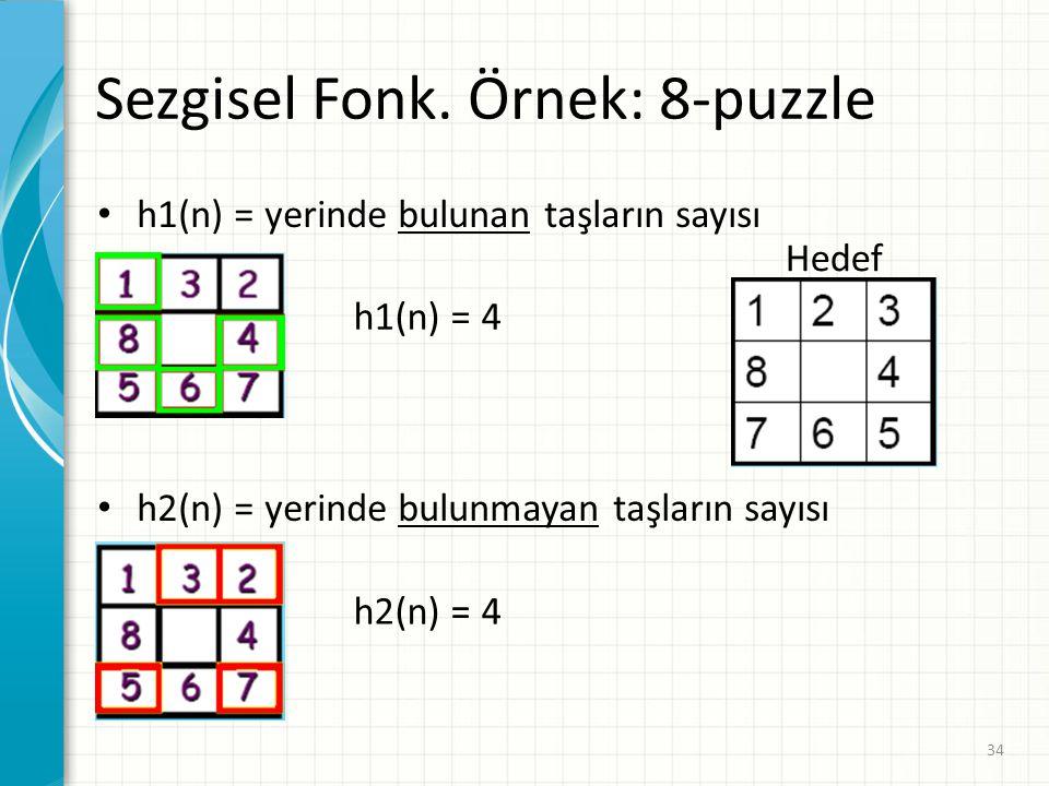 34 Sezgisel Fonk. Örnek: 8-puzzle h1(n) = yerinde bulunan taşların sayısı h2(n) = yerinde bulunmayan taşların sayısı h2(n) = 4 h1(n) = 4 Hedef