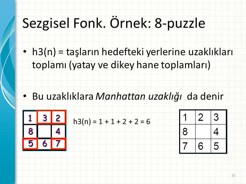 35 Sezgisel Fonk. Örnek: 8-puzzle h3(n) = taşların hedefteki yerlerine uzaklıkları toplamı (yatay ve dikey hane toplamları) Bu uzaklıklara Manhattan u