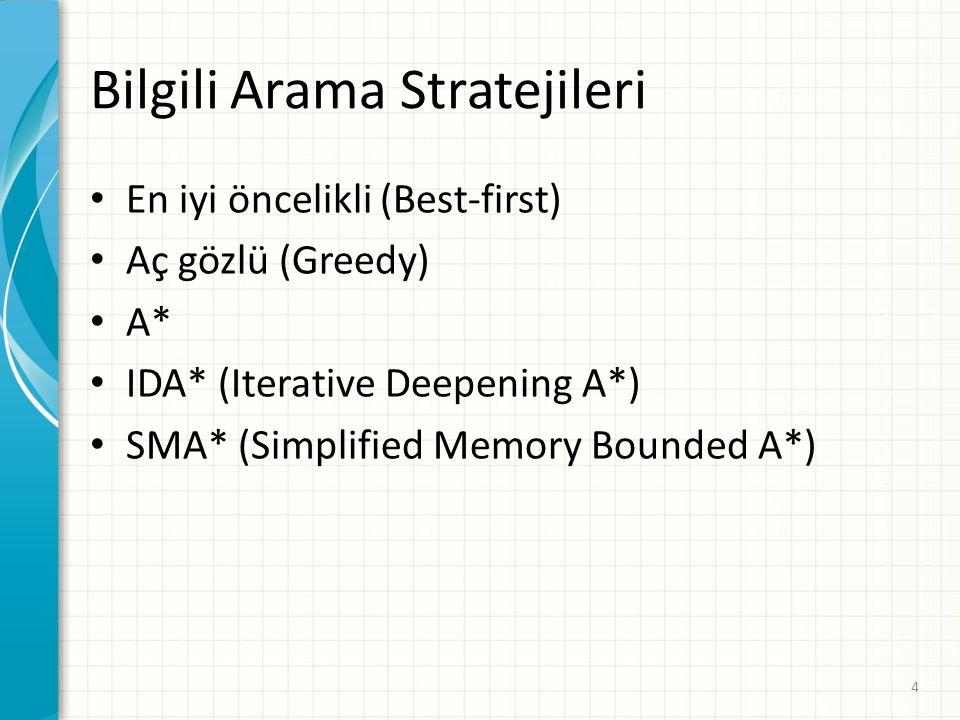 4 Bilgili Arama Stratejileri En iyi öncelikli (Best-first) Aç gözlü (Greedy) A* IDA* (Iterative Deepening A*) SMA* (Simplified Memory Bounded A*)