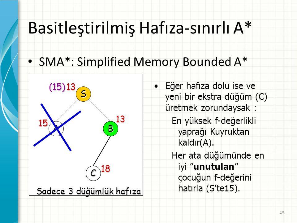 43 Basitleştirilmiş Hafıza-sınırlı A* S AB C 13 15 13 Sadece 3 düğümlük hafıza Eğer hafıza dolu ise ve yeni bir ekstra düğüm (C) üretmek zorundaysak :