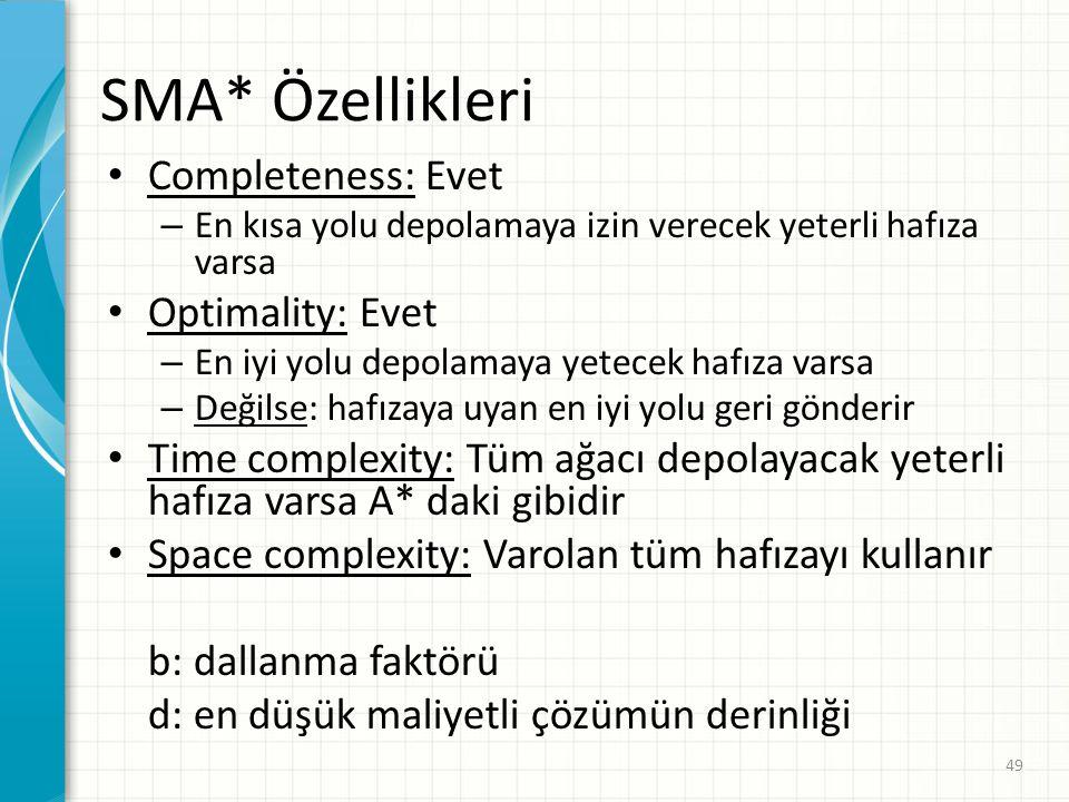 49 SMA* Özellikleri Completeness: Evet – En kısa yolu depolamaya izin verecek yeterli hafıza varsa Optimality: Evet – En iyi yolu depolamaya yetecek h