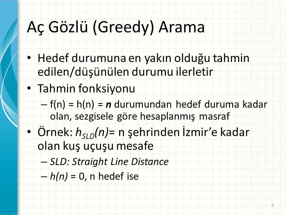 Aç Gözlü (Greedy) Arama Hedef durumuna en yakın olduğu tahmin edilen/düşünülen durumu ilerletir Tahmin fonksiyonu – f(n) = h(n) = n durumundan hedef d
