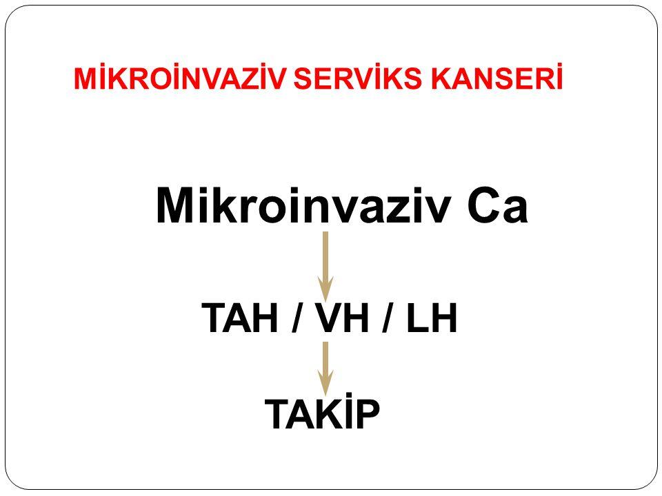 MİKROİNVAZİV SERVİKS KANSERİ Mikroinvaziv Ca TAKİP TAH / VH / LH
