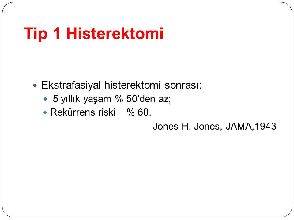 Tip 1 Histerektomi Ekstrafasiyal histerektomi sonrası: 5 yıllık yaşam % 50'den az; Rekürrens riski % 60. Jones H. Jones, JAMA,1943
