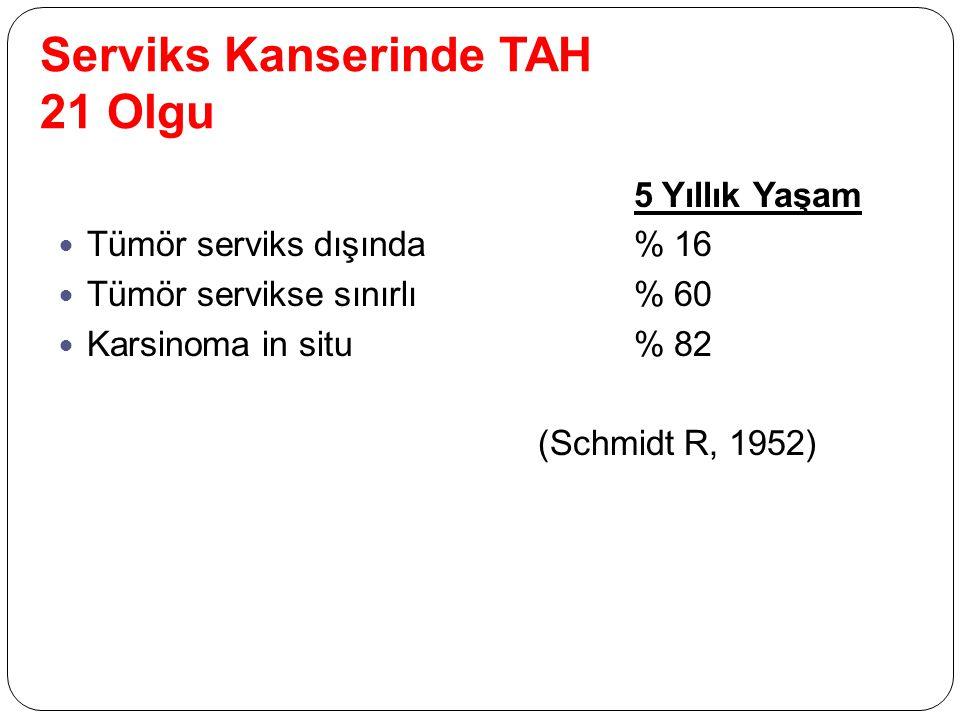 Serviks Kanserinde TAH 21 Olgu 5 Yıllık Yaşam Tümör serviks dışında% 16 Tümör servikse sınırlı% 60 Karsinoma in situ% 82 (Schmidt R, 1952)