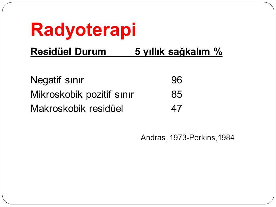 Radyoterapi Residüel Durum 5 yıllık sağkalım % Negatif sınır 96 Mikroskobik pozitif sınır 85 Makroskobik residüel 47 Andras, 1973-Perkins,1984