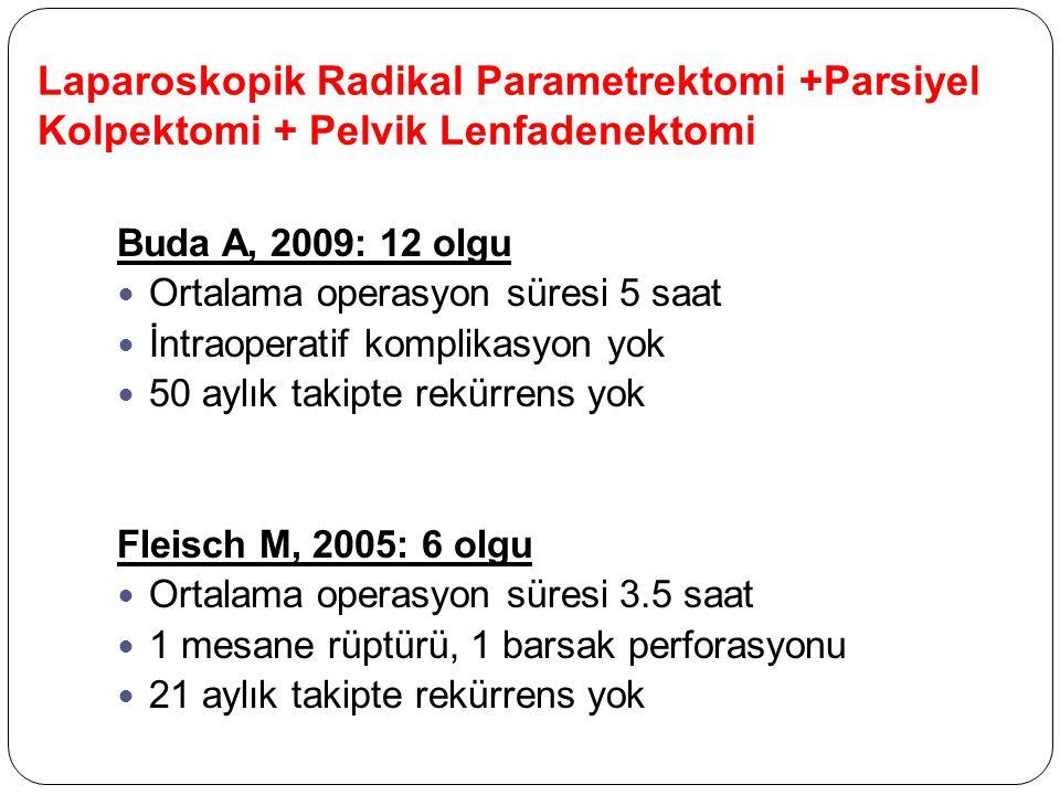 Laparoskopik Radikal Parametrektomi +Parsiyel Kolpektomi + Pelvik Lenfadenektomi Buda A, 2009: 12 olgu Ortalama operasyon süresi 5 saat İntraoperatif