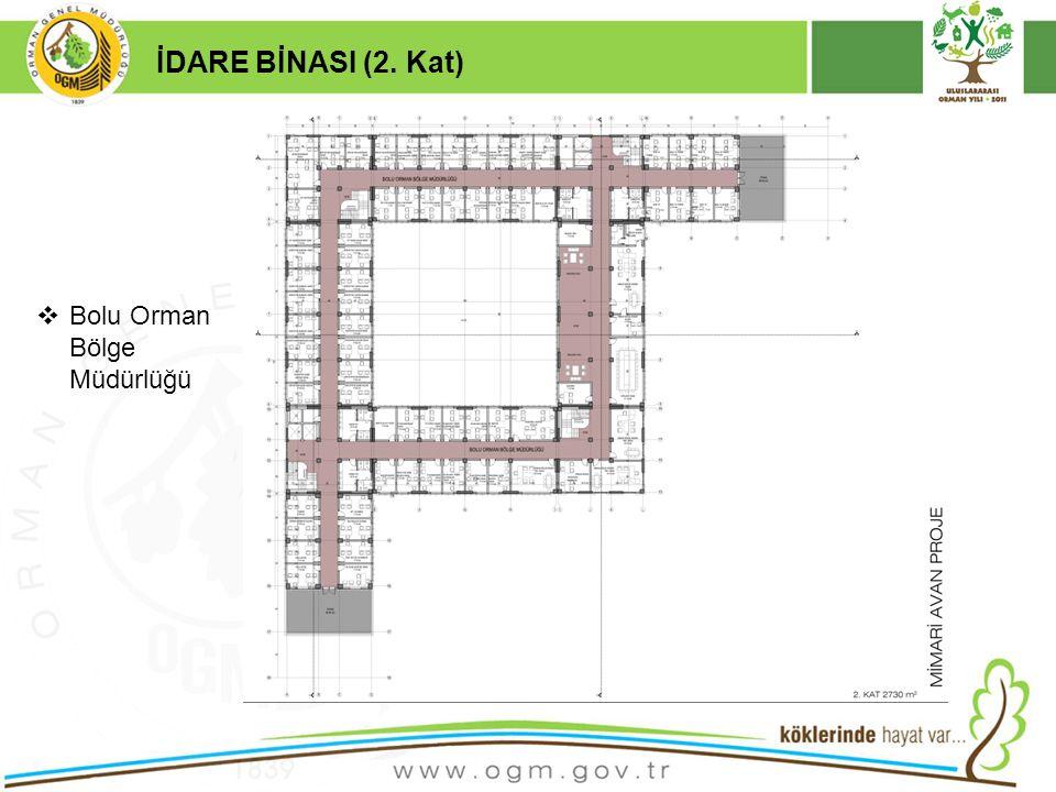 16/12/2010 Kurumsal Kimlik 11 İDARE BİNASI (2. Kat)  Bolu Orman Bölge Müdürlüğü