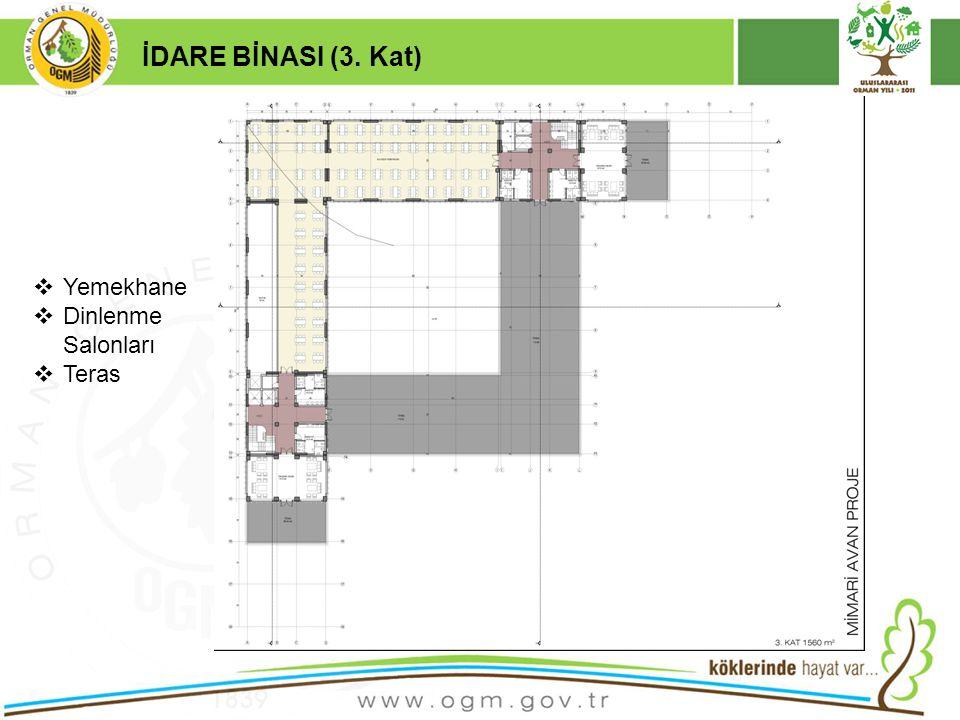 16/12/2010 Kurumsal Kimlik 12 İDARE BİNASI (3. Kat)  Yemekhane  Dinlenme Salonları  Teras