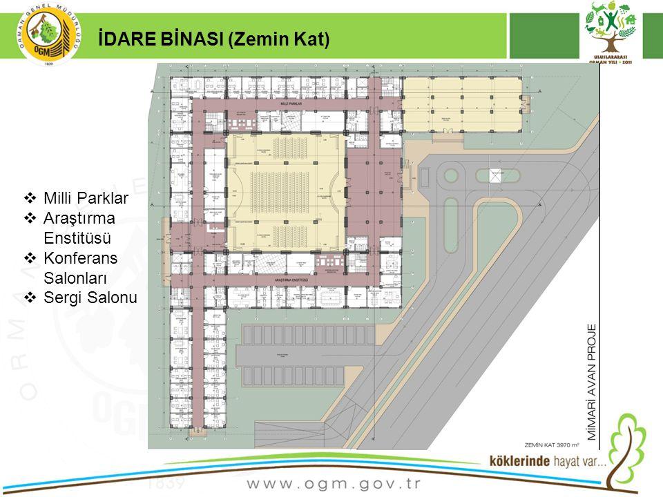 16/12/2010 Kurumsal Kimlik 9 İDARE BİNASI (Zemin Kat)  Milli Parklar  Araştırma Enstitüsü  Konferans Salonları  Sergi Salonu