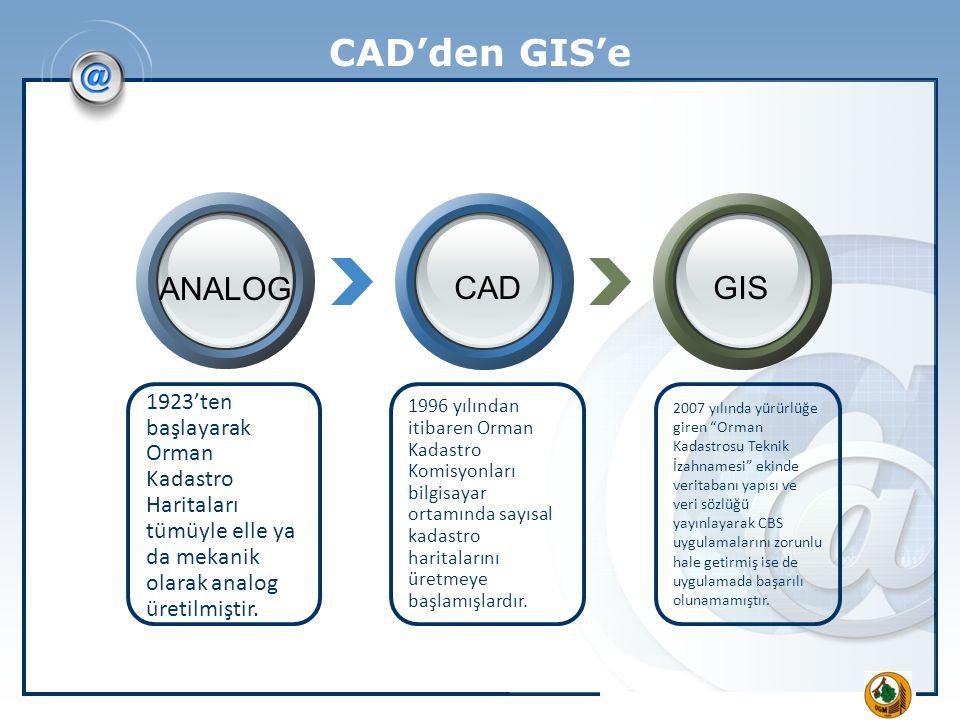 1996 yılından itibaren Orman Kadastro Komisyonları bilgisayar ortamında sayısal kadastro haritalarını üretmeye başlamışlardır.